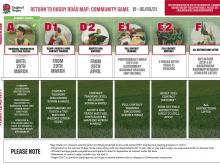 RUGBY ROAD MAP 2021 TIMELINE MARCH -V1
