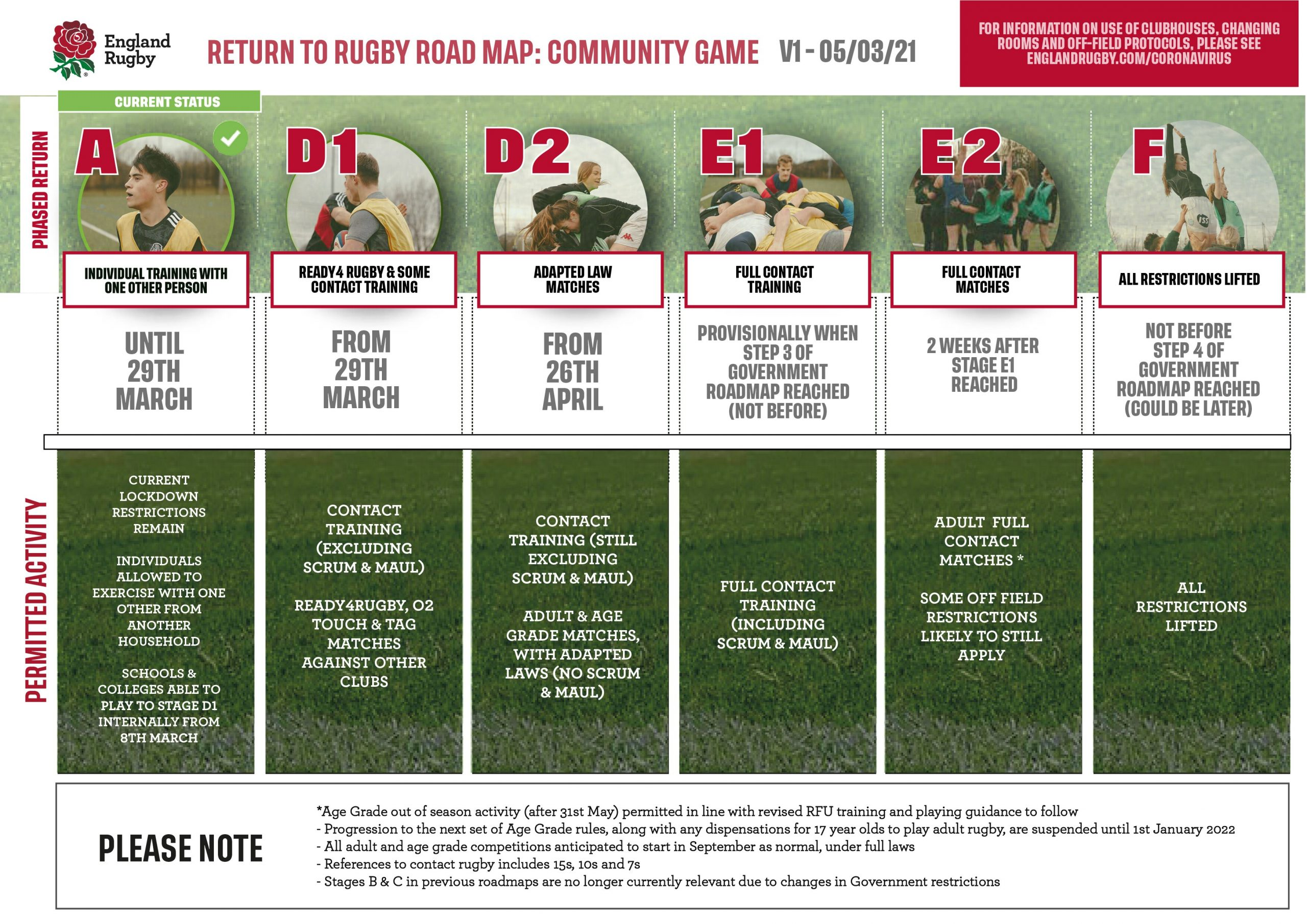 Rugby Returns!!!